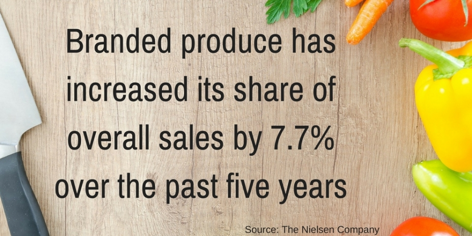 Branded produce has increased its share of overall sales by 7.7% over the past five years